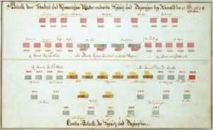 Rheinfelden_-_Schlachtenaufstellung_21._Februar_1638